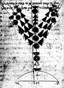 דבר מלך • צורת המנורה - קנים ישרים